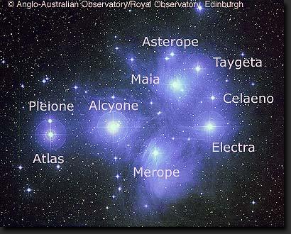 Pleiades_names
